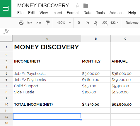Money Discovery Income