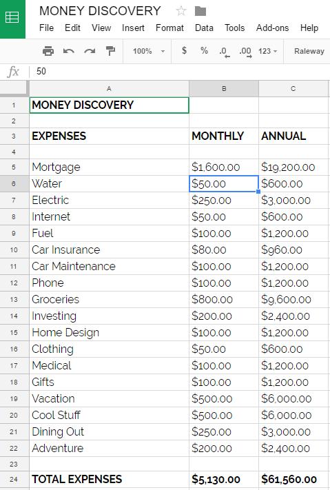 Money Discovery Expenses