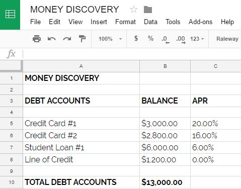 Money Discovery Debt