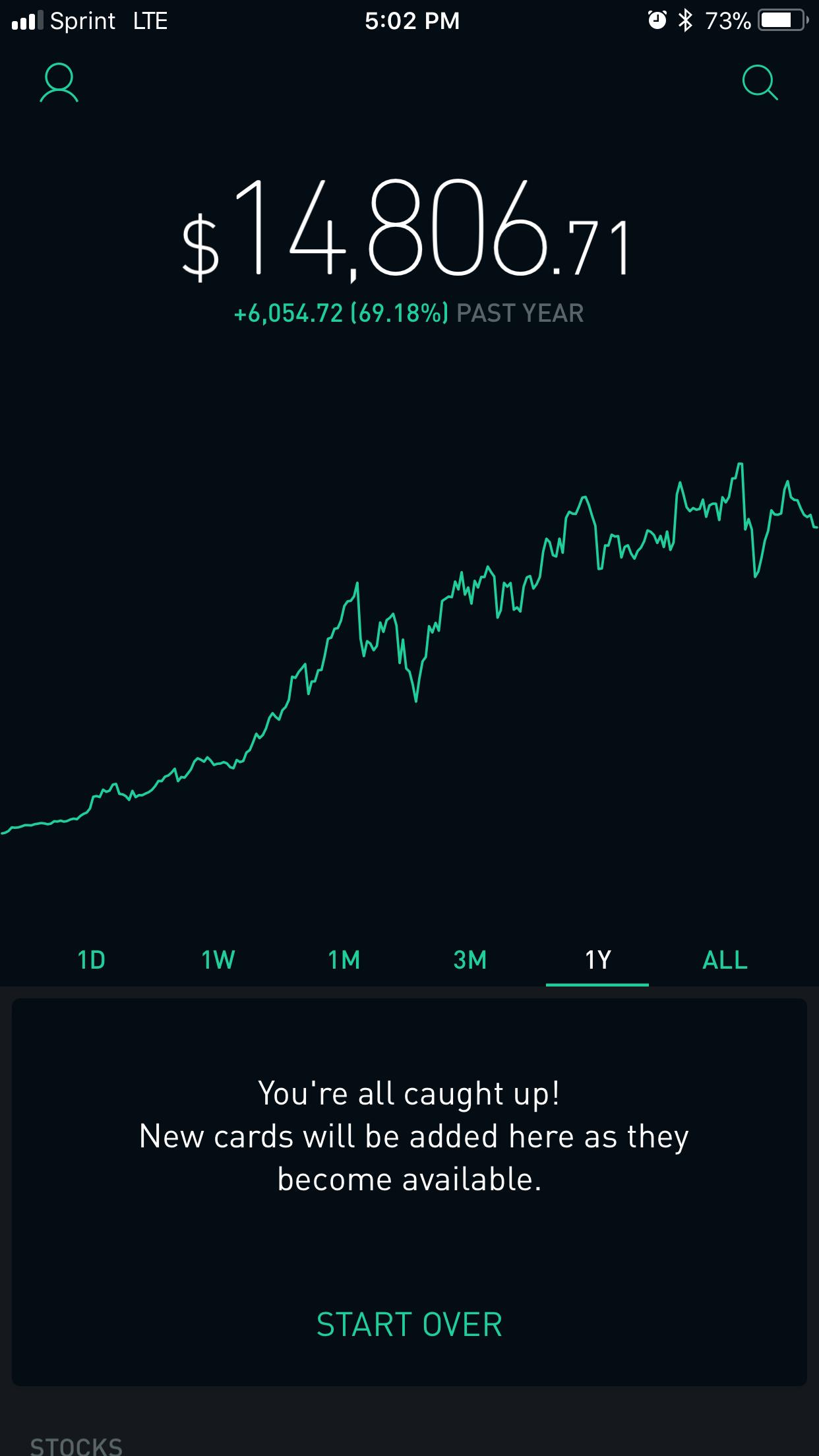 The Money Badass Stock Portfolio 2018 Return