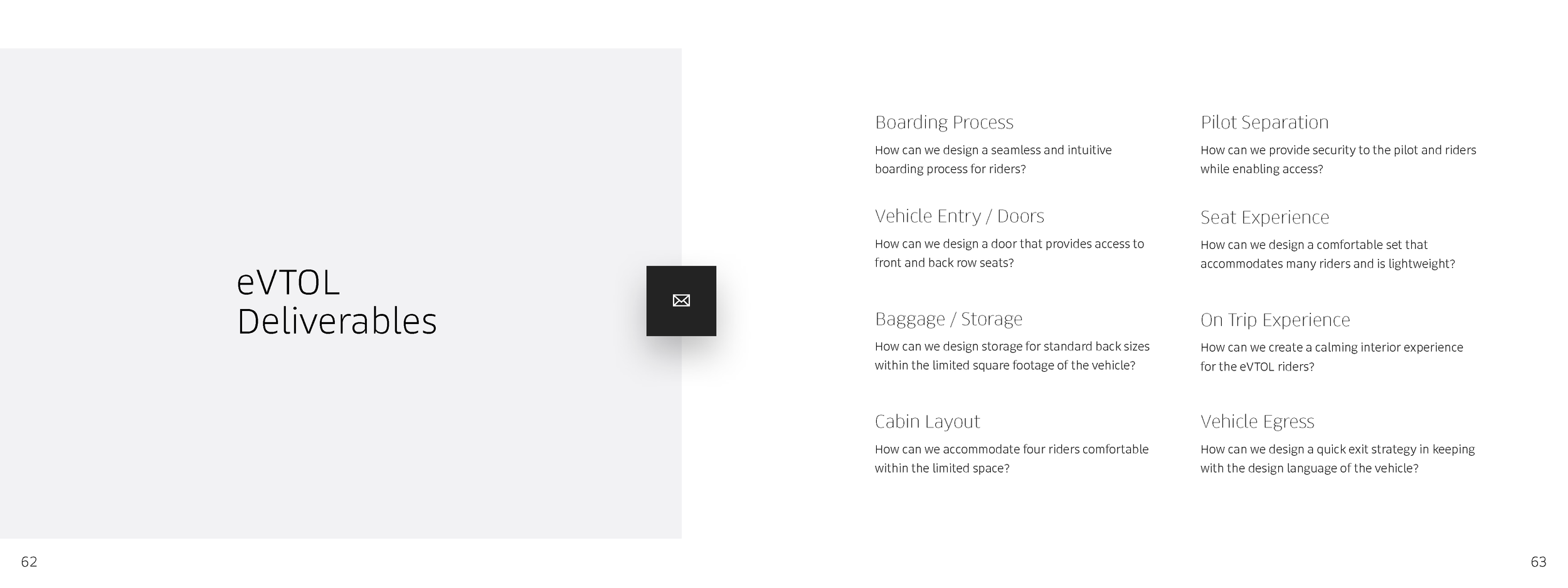 Final Uber Process Book_Page_32.png