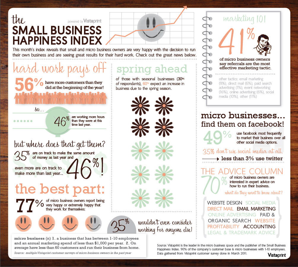 Small-Business-Happiness-v.1.jpg