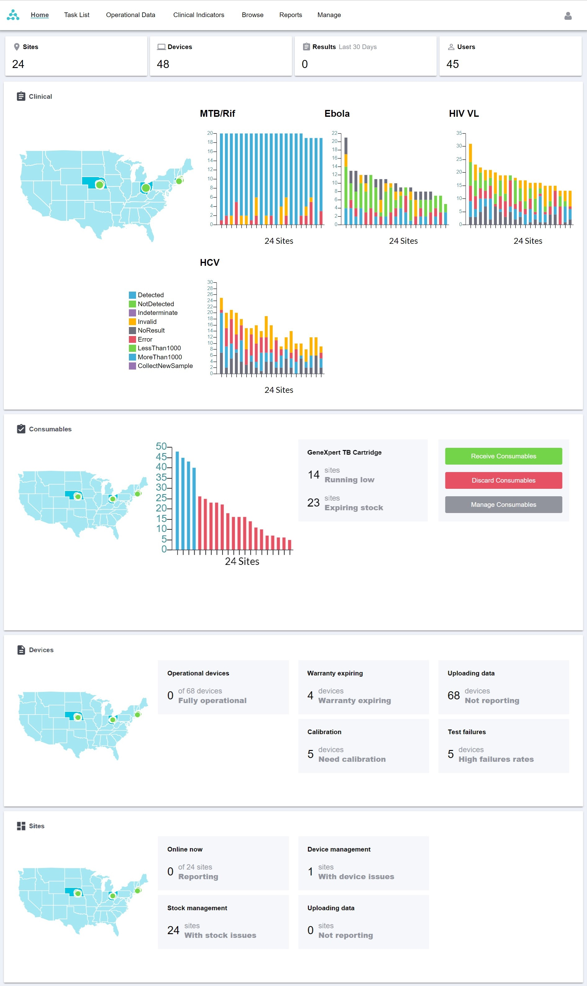 Example of Aspect Dashboard using sample data with US maps. Click on image for full size.