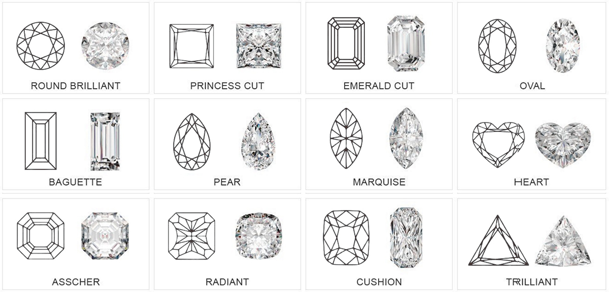 Diamond Cuts Diagram and Real.jpg