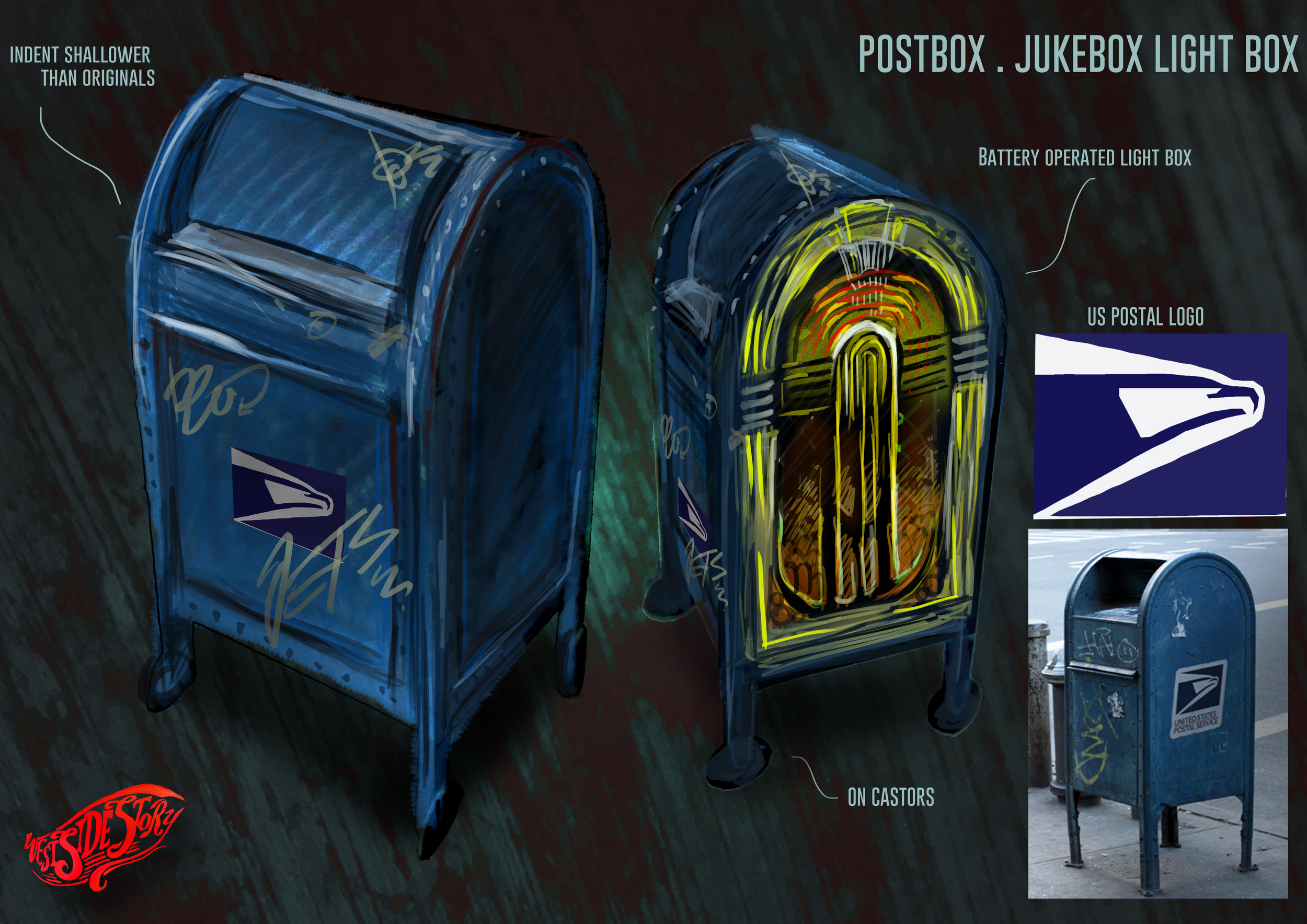Jukebox/Postbox: Concept Art