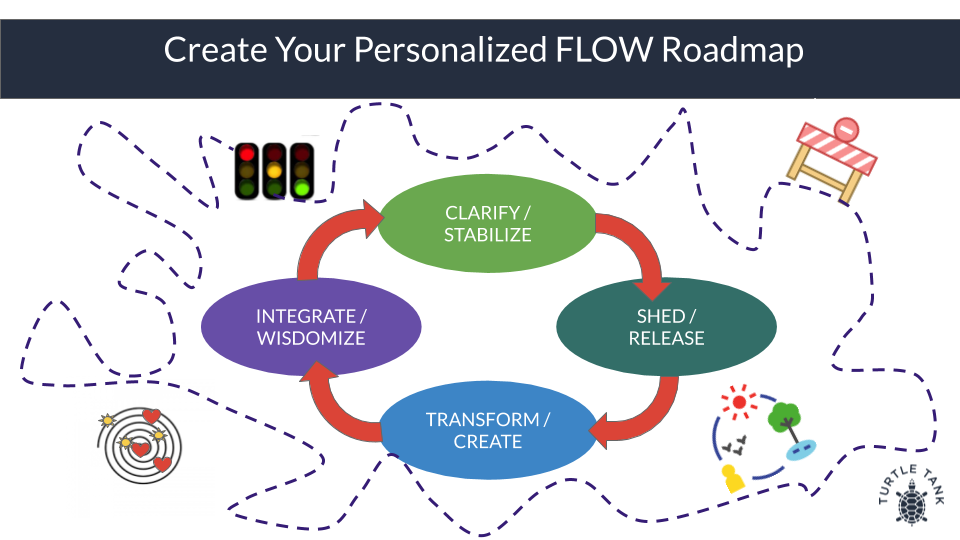 FLOW Roadmap.png