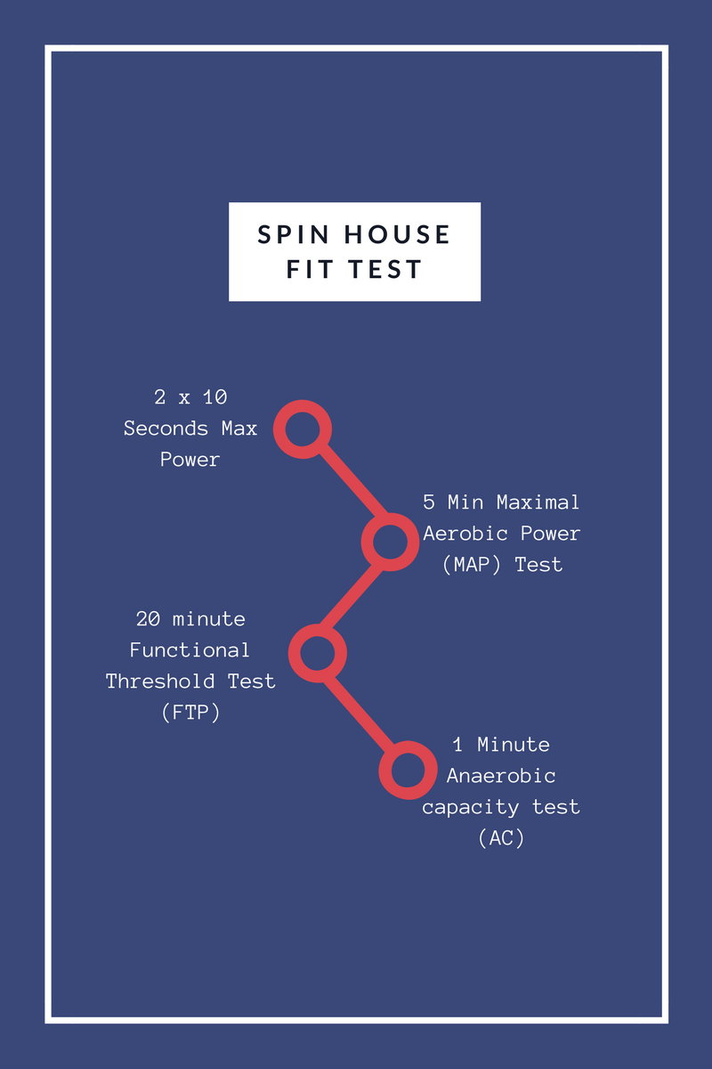 Spin house fit test-2.png