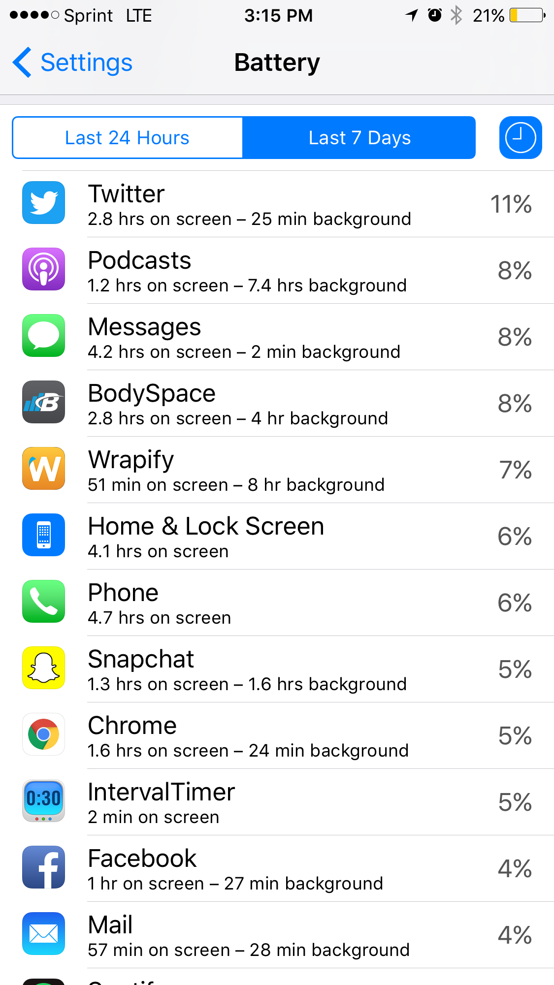 Battery Usage - Past 7 days