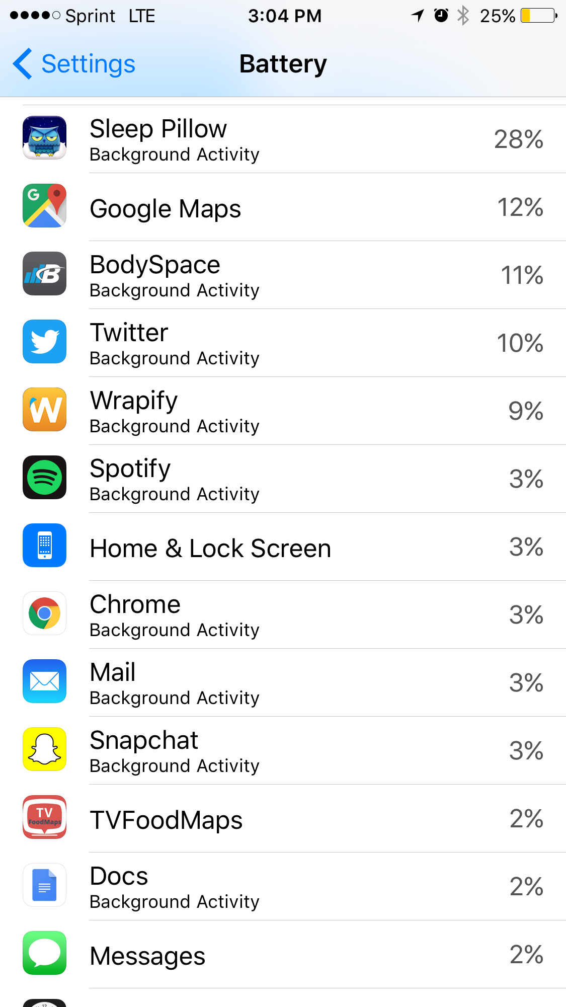 Battery Usage - Past 24 hours