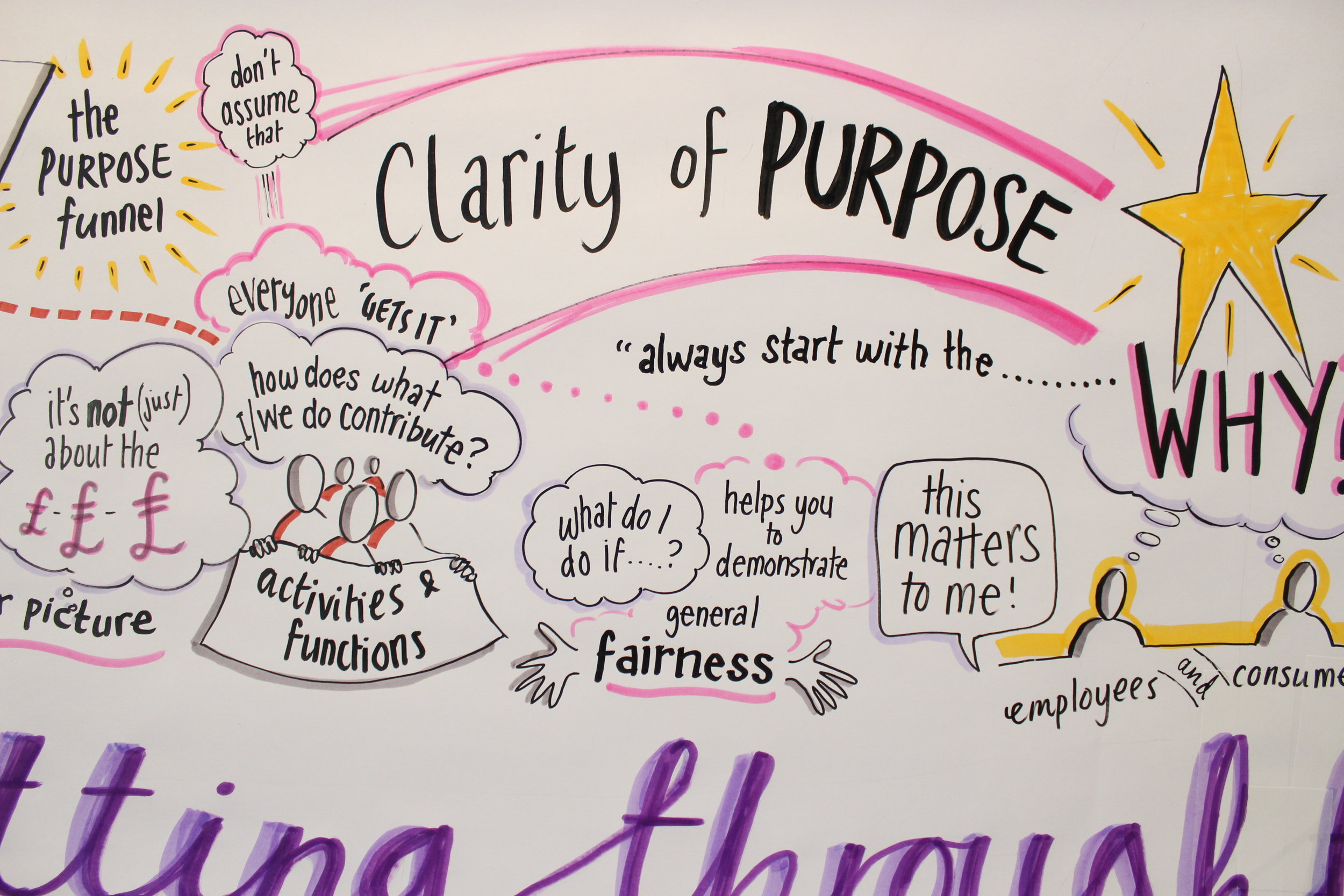 Purpose - Animated .JPG
