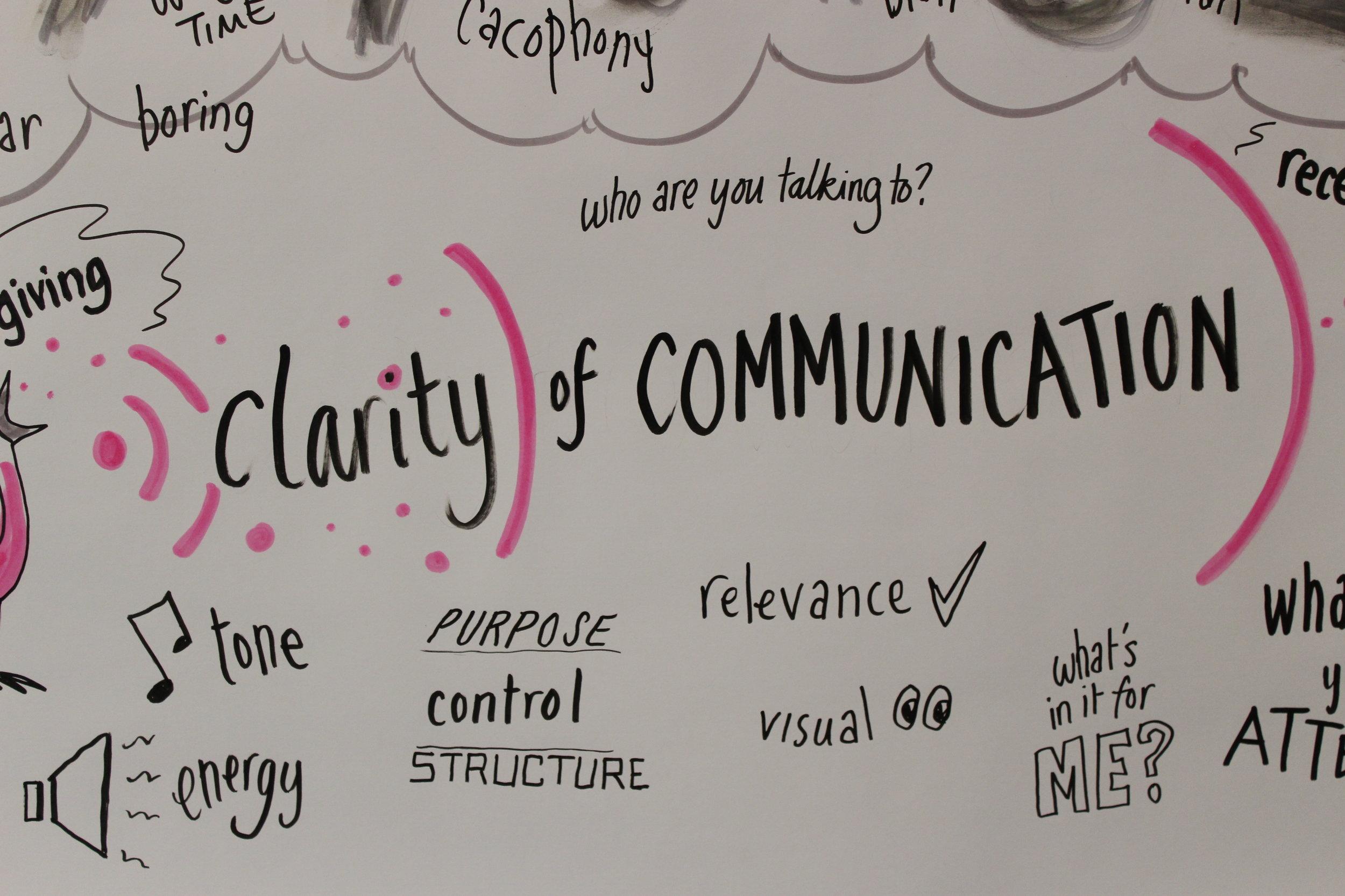 Communication - Animated .JPG