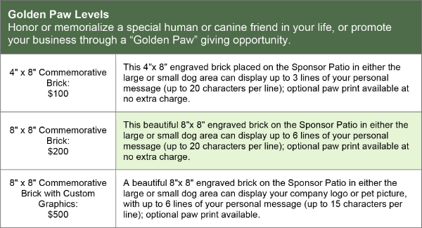 Golden Paw Levels2.jpg