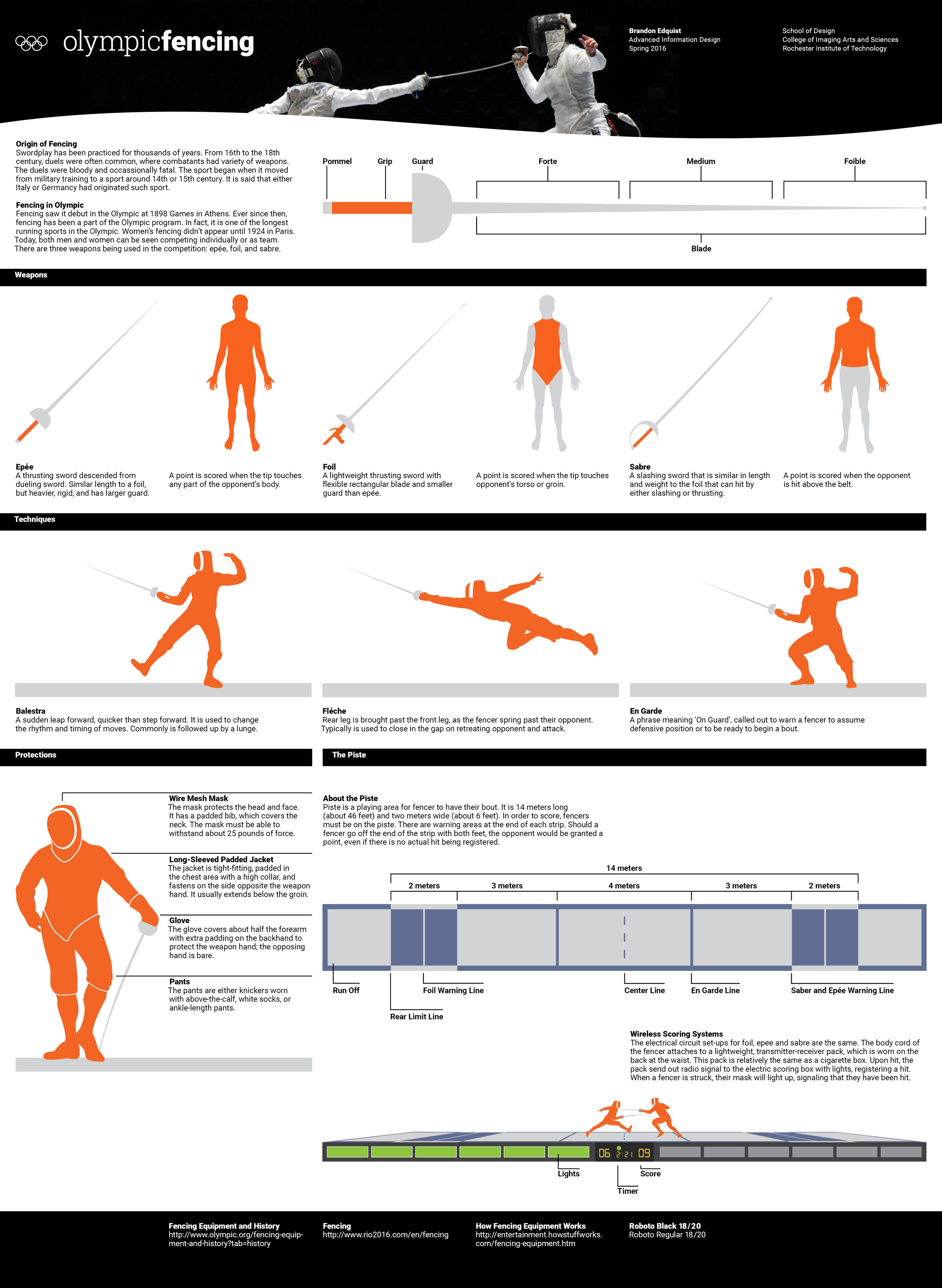 Fencing Olympic.png