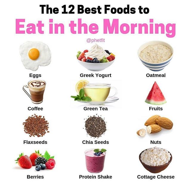 Friday wake up call. How'd you do this week with breakfast choices? Make sure you have a healthy blend of carbs, protein, and fat to fuel your day!!