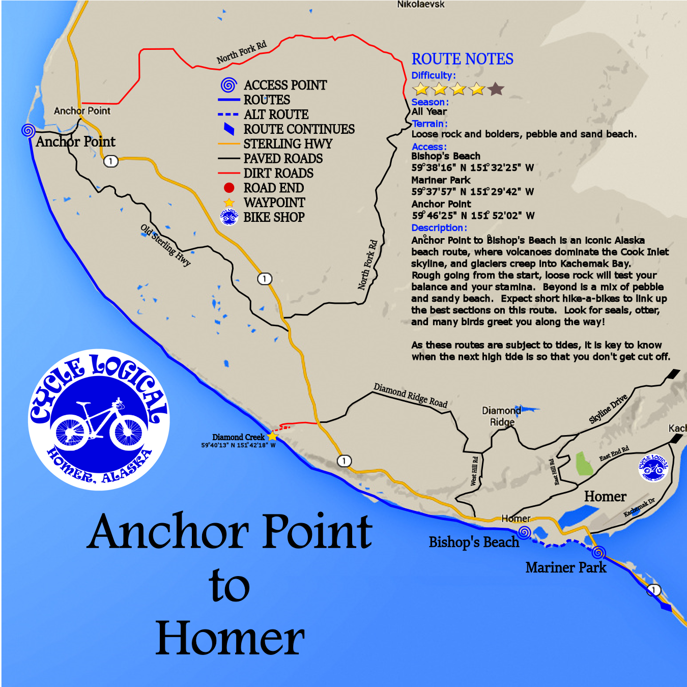 Anchor Point to Homer Map.png