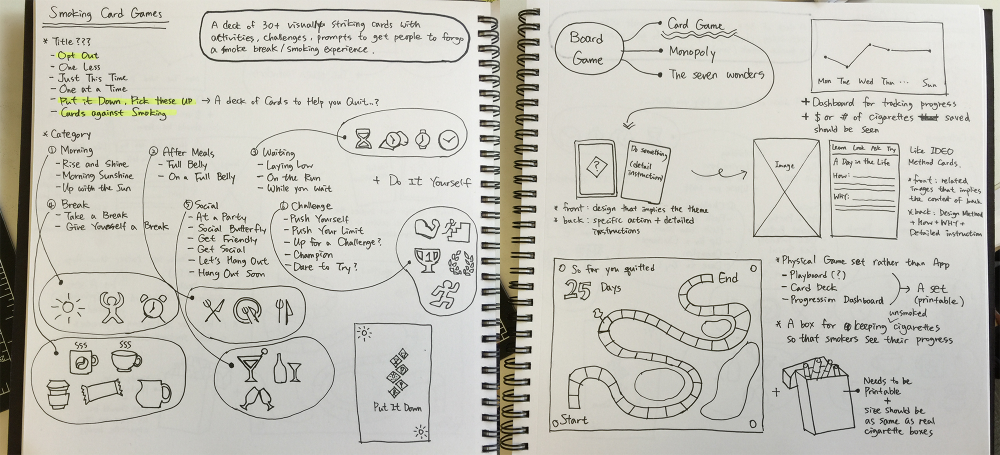 An initial idea sketch of Opt Out card games and its concept