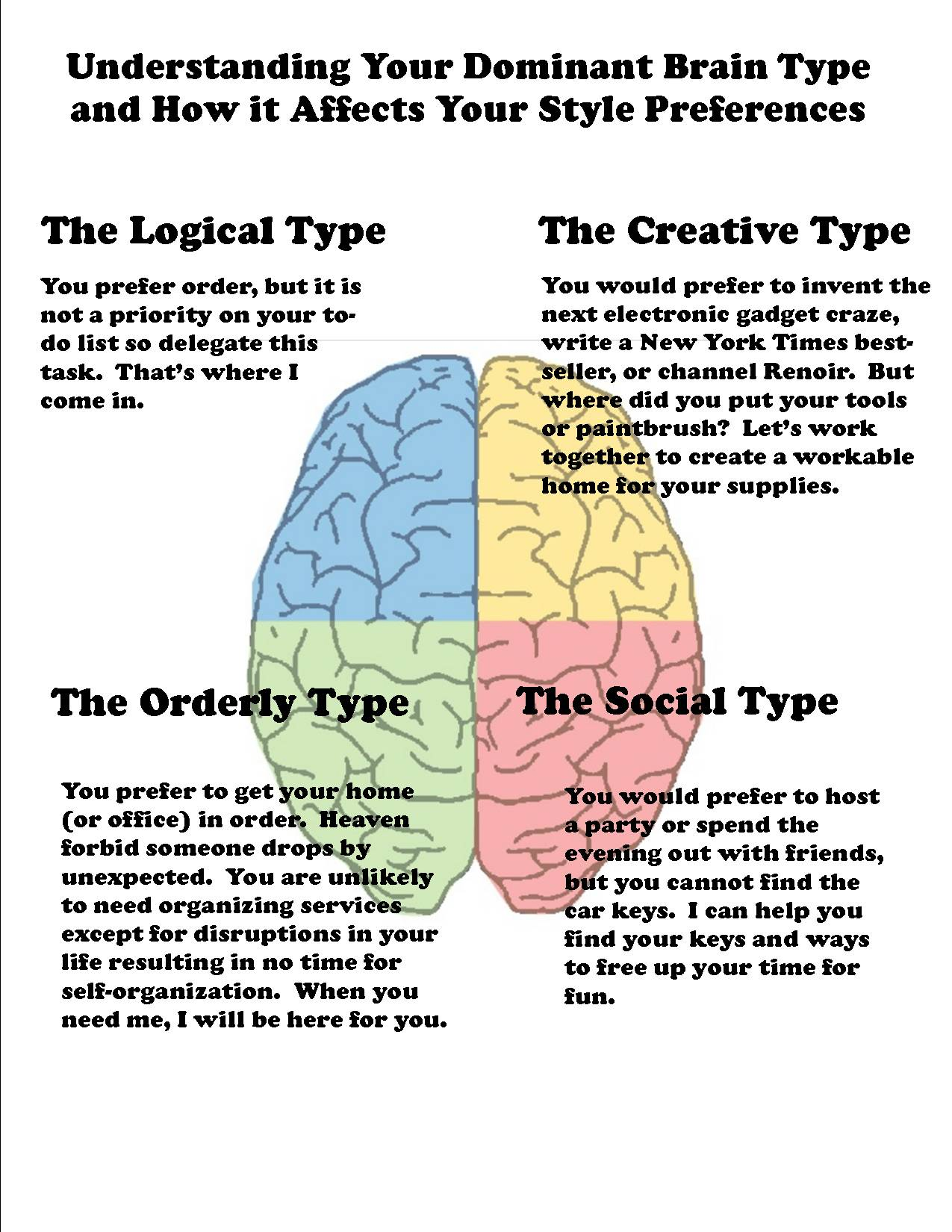 brain type.jpg