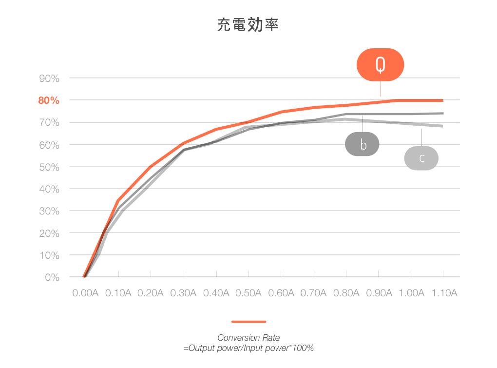 CONVERSION RATE-KOR.jpg