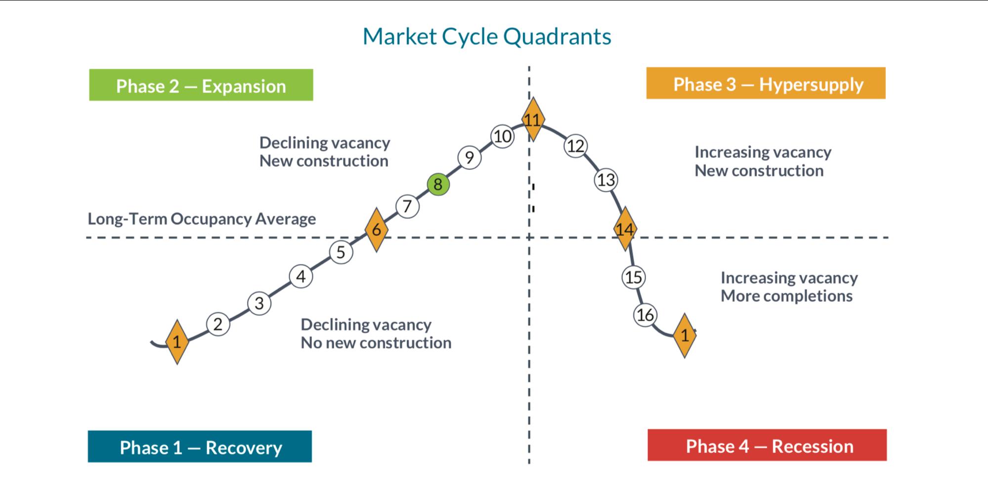Quadrant 1.png