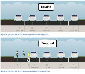 bike-lanes-is