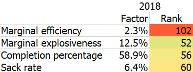 2018 midterm - defense - passing.png
