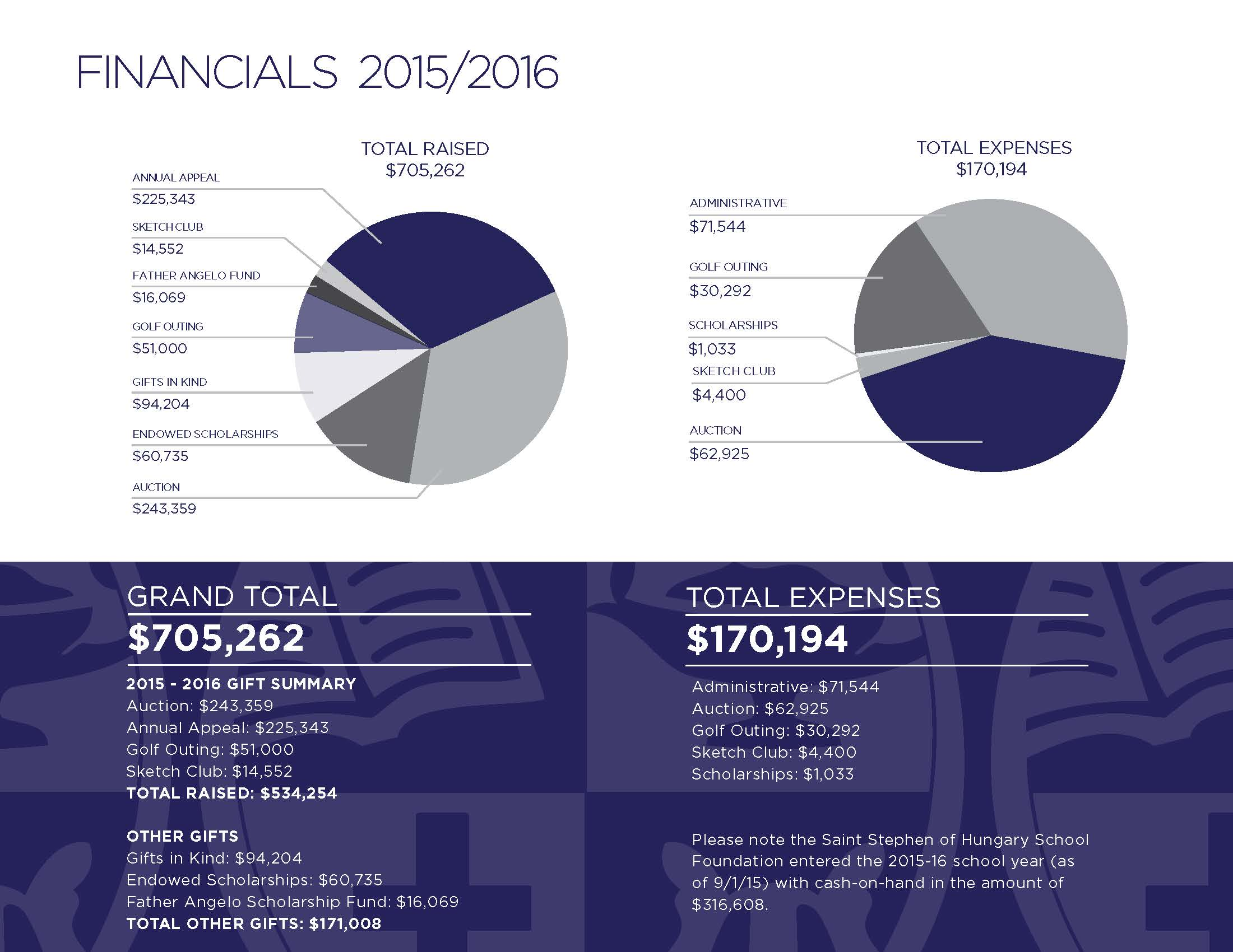 SS_Annual_Report-2_9.28.16_Page_08.jpg