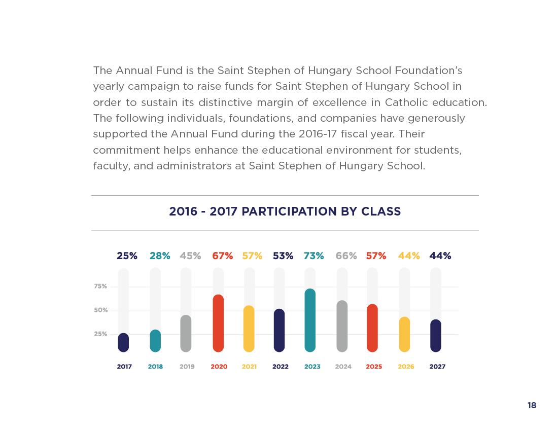 SS_Annual_Report-9.25.201719.jpg