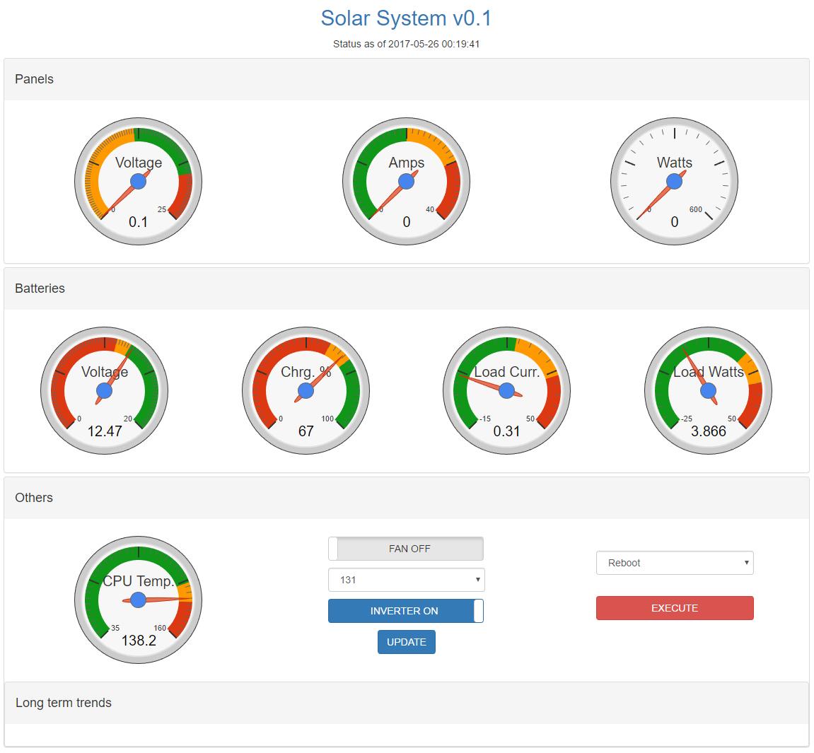 Desktop view of the solar system web interface gauges.