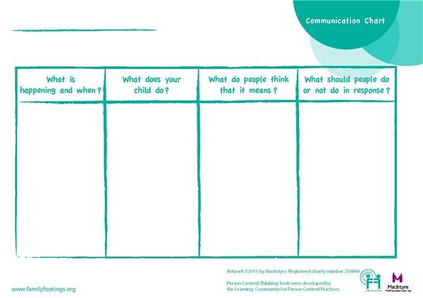 comminication chart.jpg