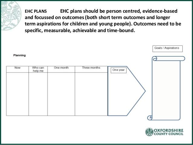 EHCP send-reforms-programme2014-14-638.jpg