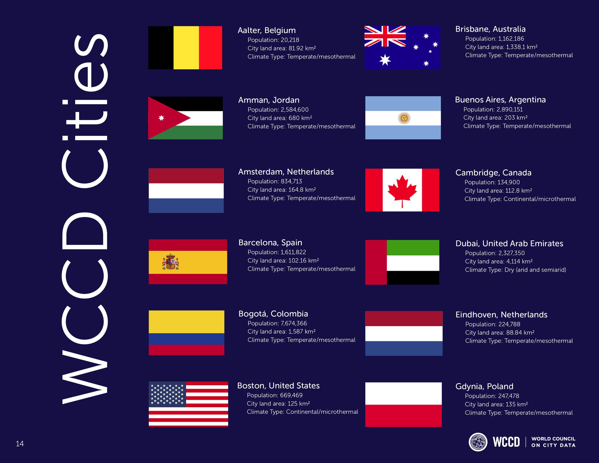 WCCD_SDG 2017 14.jpg