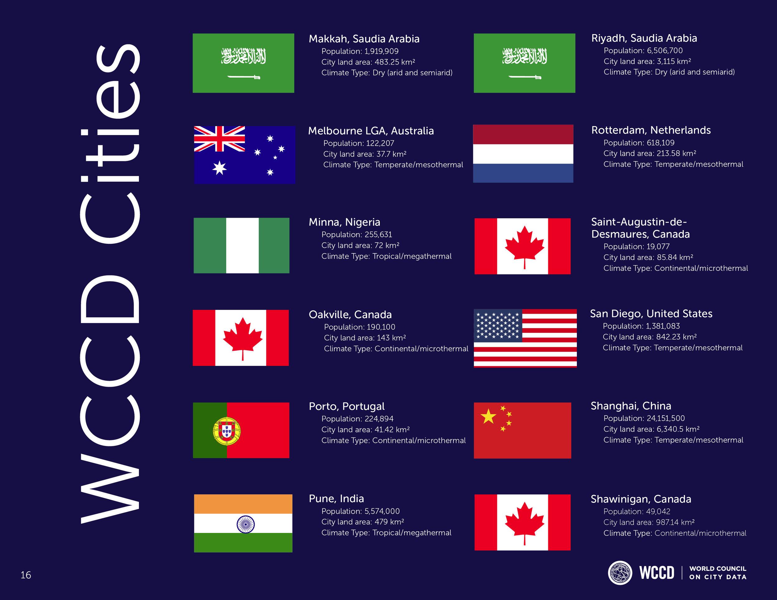 WCCD_SDG 2017 16.jpg
