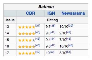 It should be considered a modern Batman classic...
