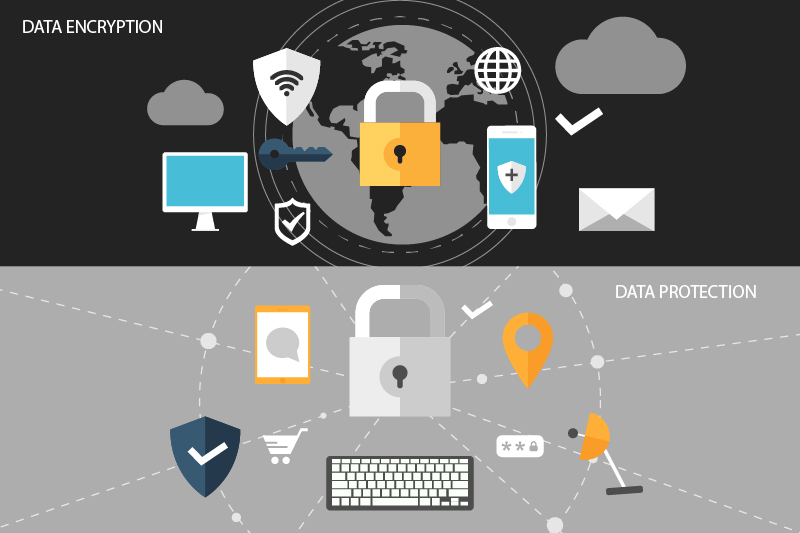 Military grade security - is supported to meet security mandates to include: AES, FIPS 140-2 encryption, Common Access Card (CAC) authentication, and IPv6 networking.