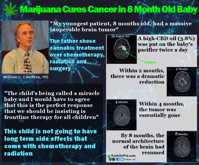 cannabis-cures-cancer-in-baby.png