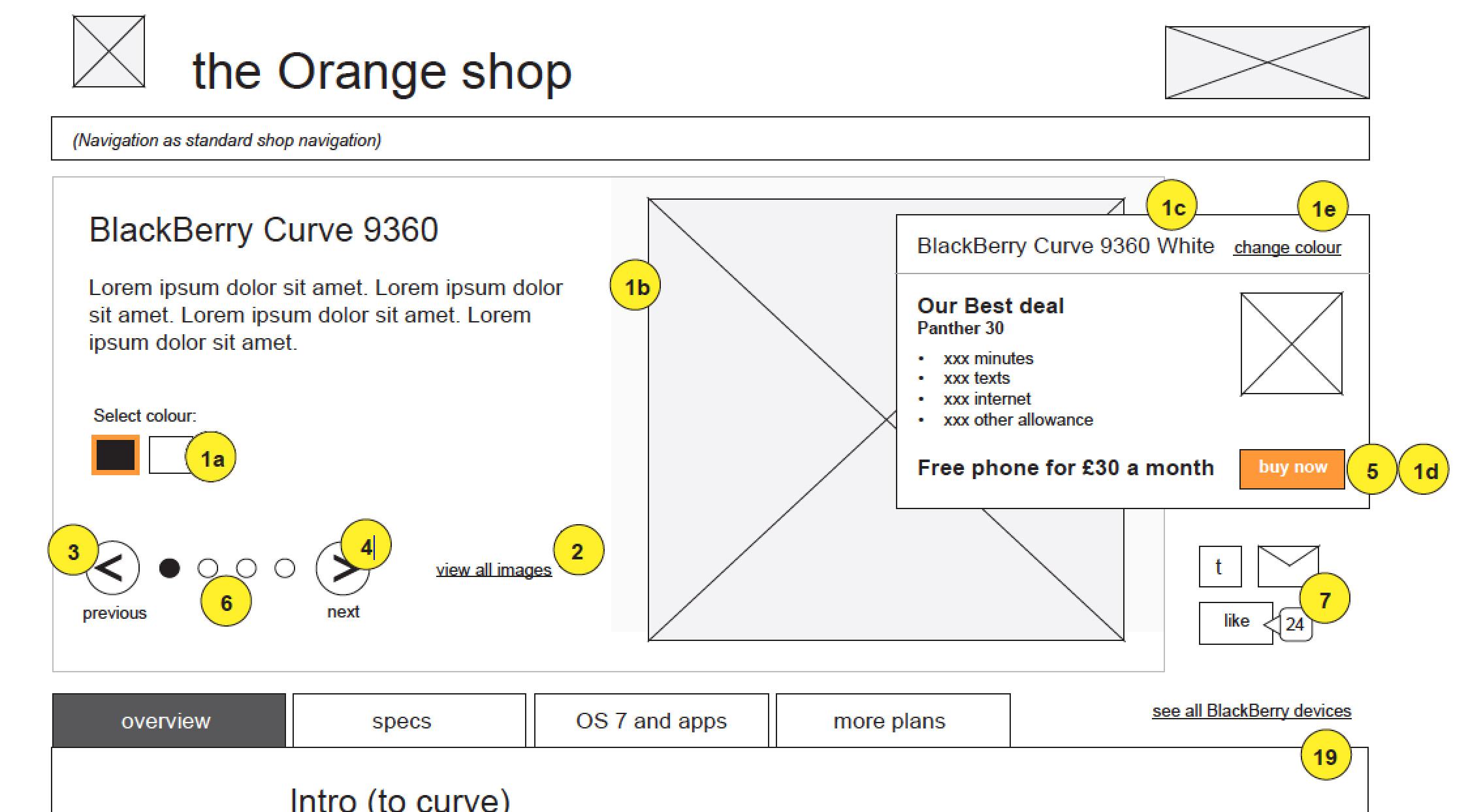 orange blackberry 9360 wireframes