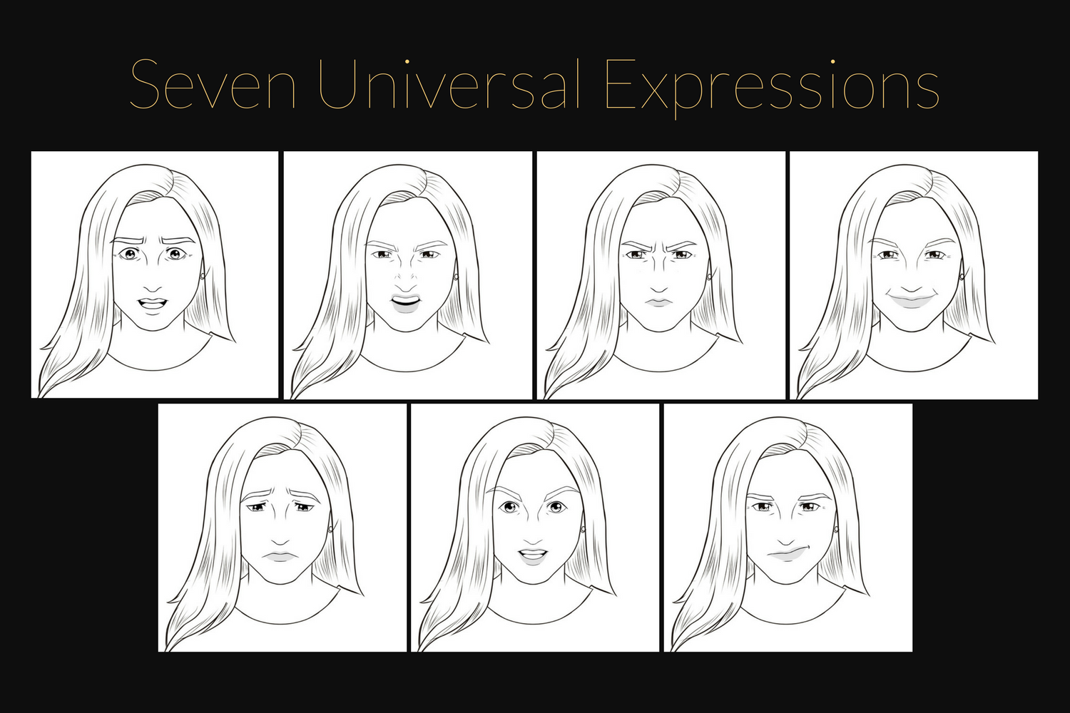 Seven Universal Expressions