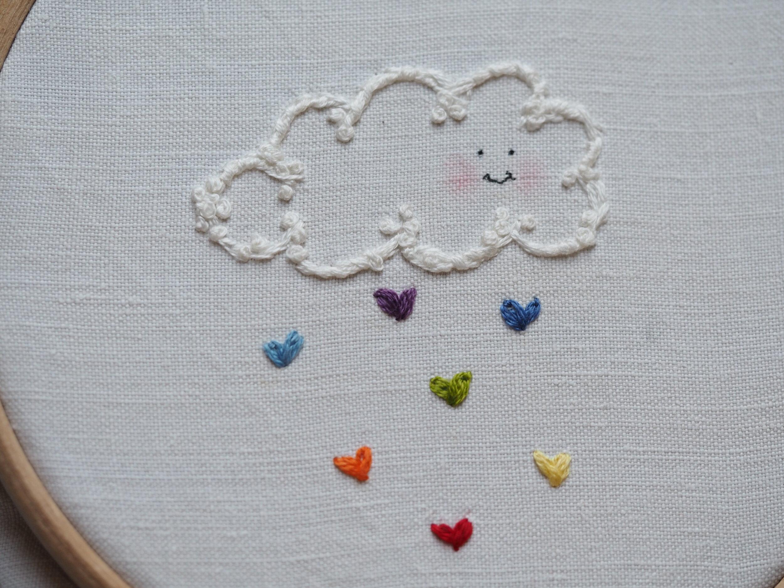 Cross Stitch Embroidery Needlework Fruit Basket Pattern Lovely Quality Decor Art