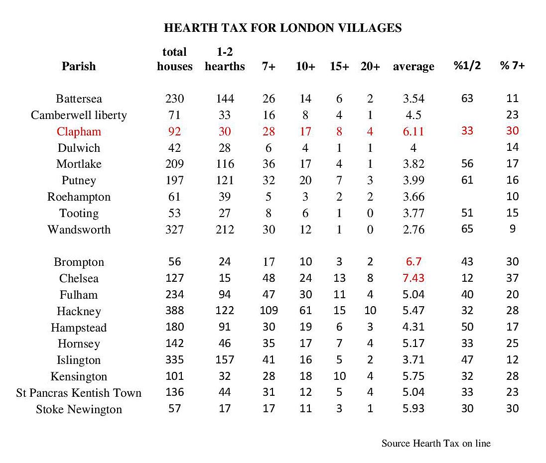 hearth tax tables 1-page-001  adj.jpg