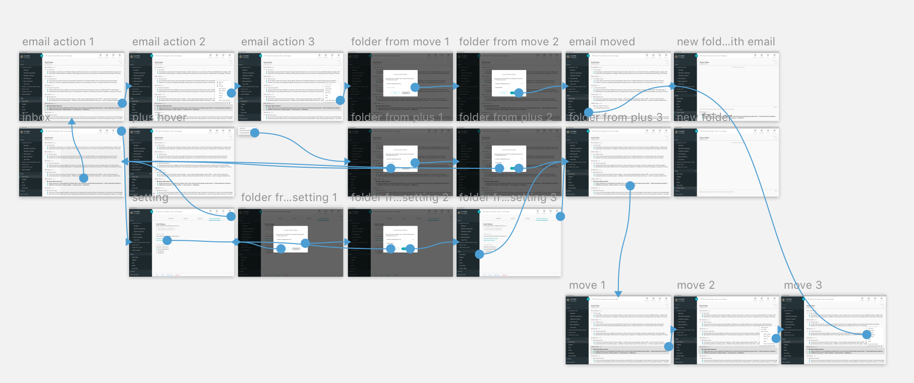 Prototype for testing an email flow