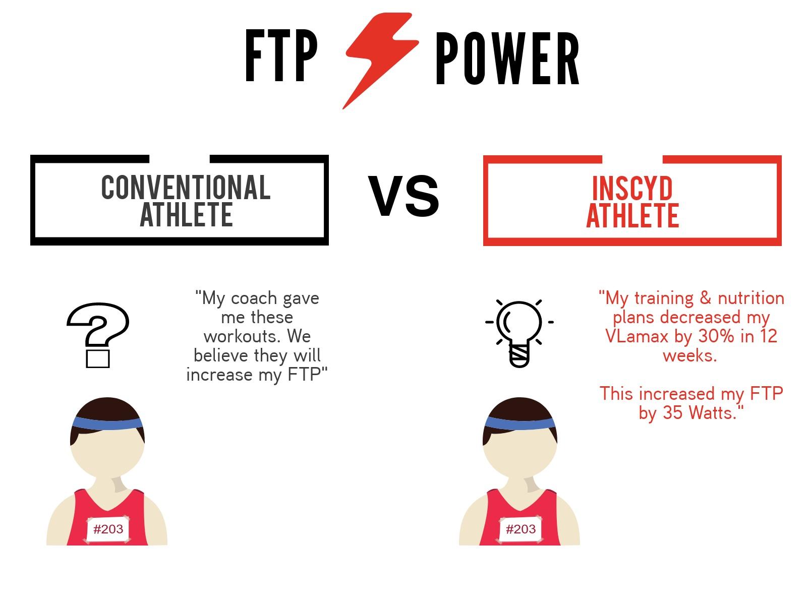 Benefits-Athletes-FTP.jpg