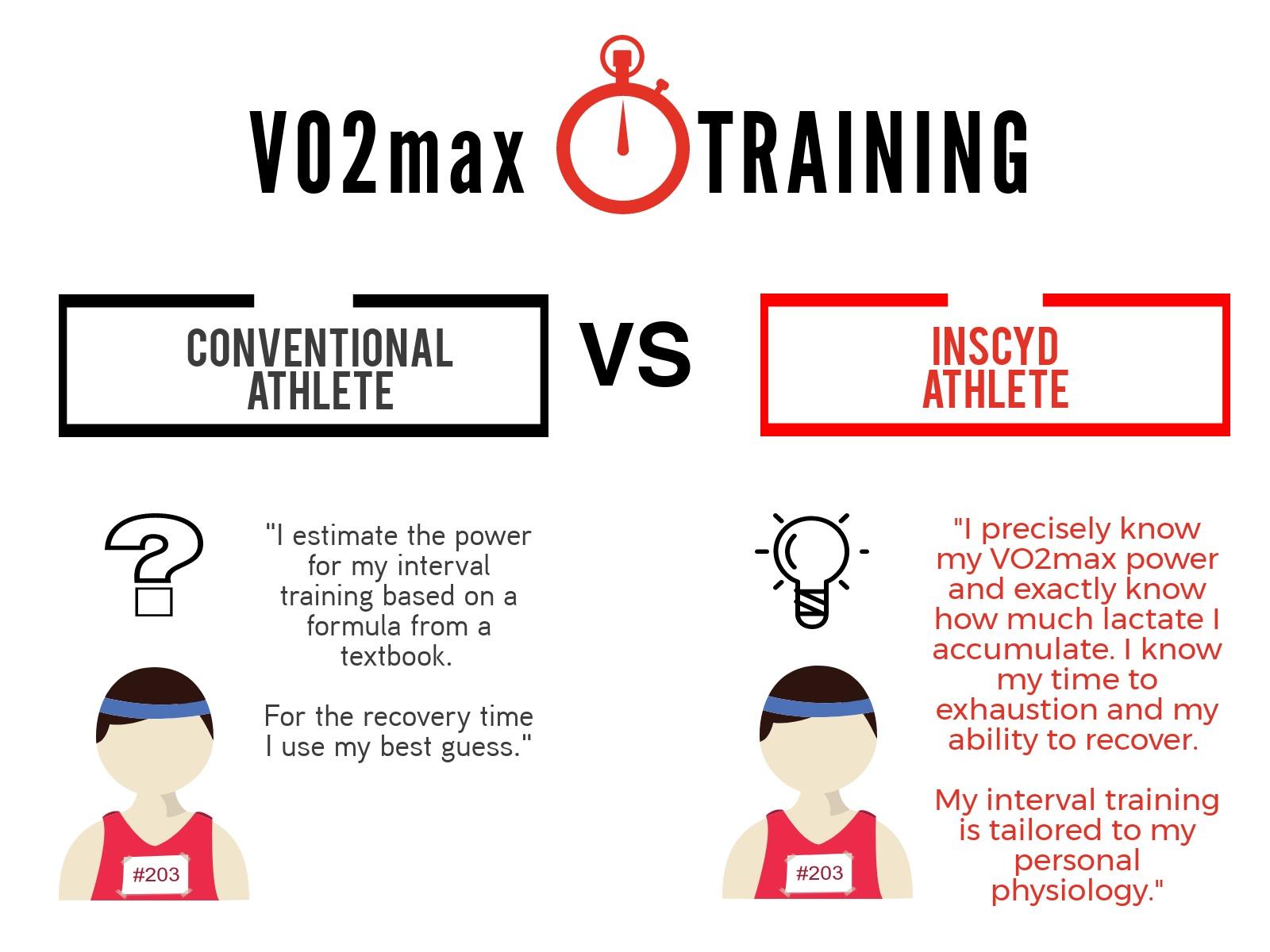 Benefits-Athletes-VO2max.jpg