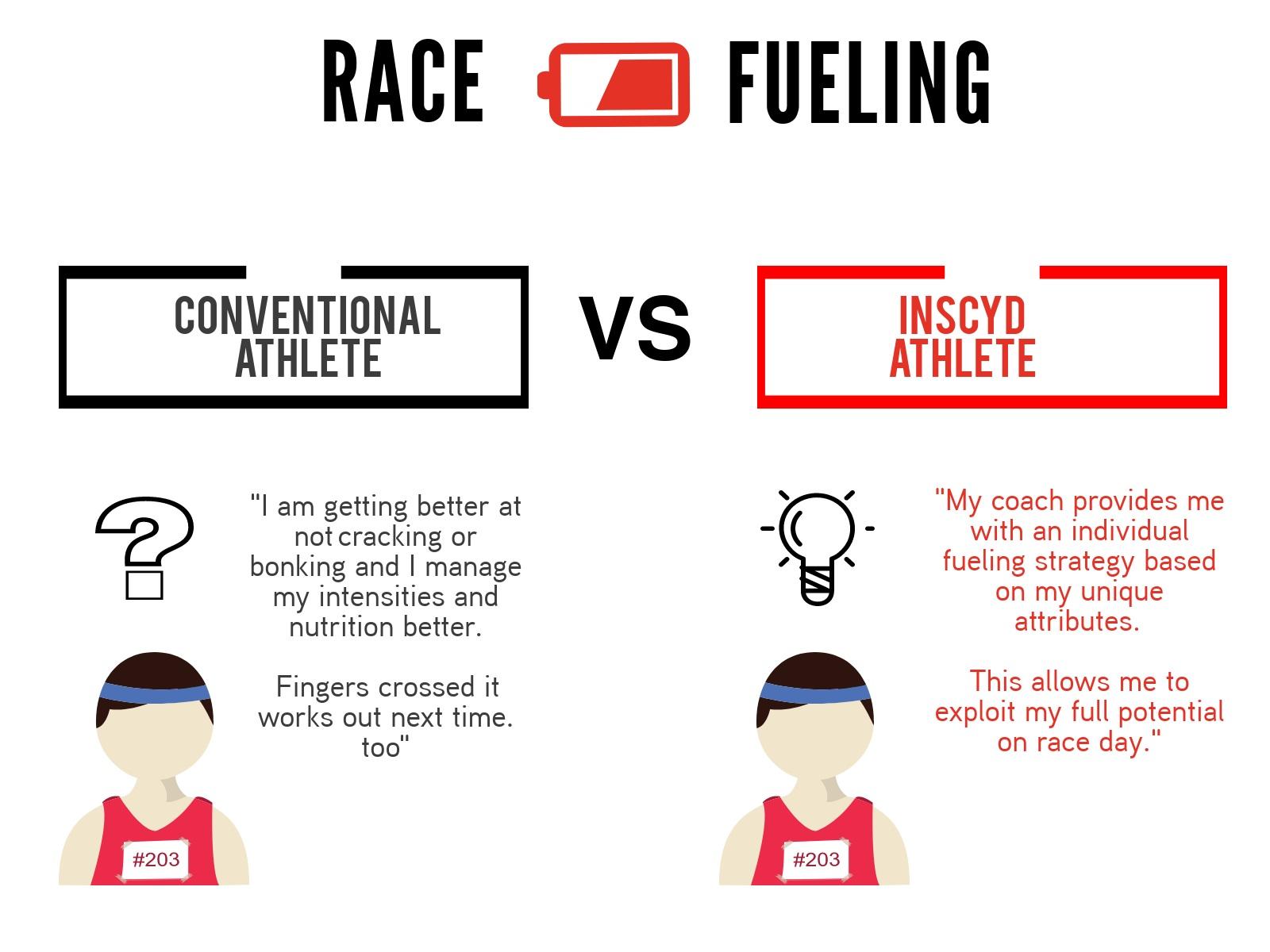 Benefits-Athlete-fueling.jpg