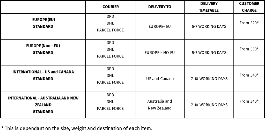 House Curious - Delivery Matrix INTERNATIONAL 9.8.18.jpg