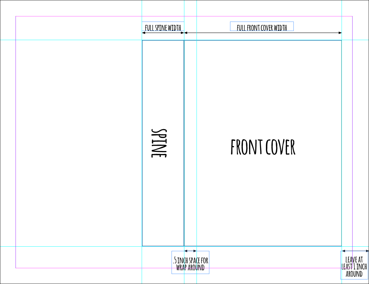 "In case you're really confused here, this is the document setup with the extra .5"" of space added in. The ""Full front cover width"" and ""Full spine width"" includes the extra .25"" that you added to the original size."