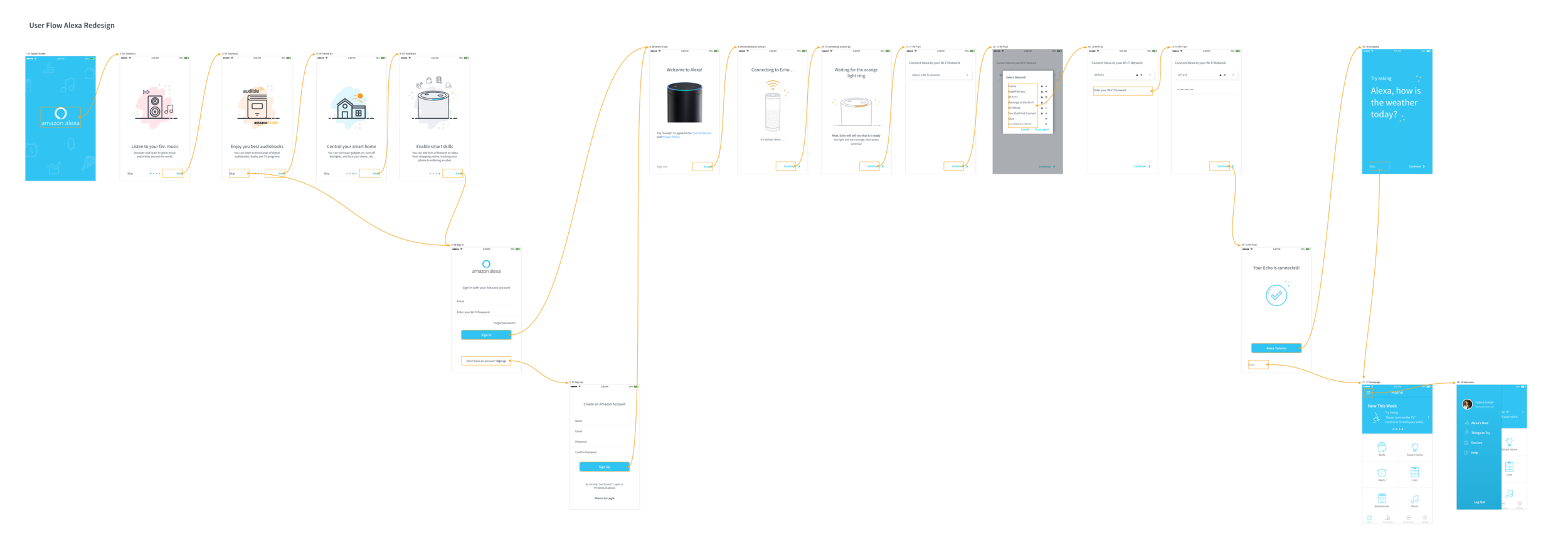 User Flow Alexa Redesign.png