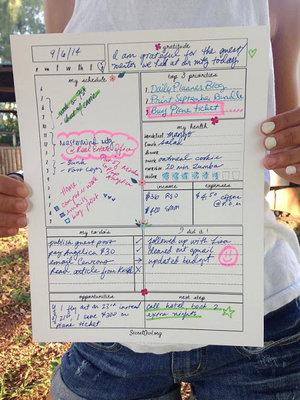 (Foto: un'istantanea di alcune pagine del mio kit Plan, Do, Review che mi ha aiutato a iniziare a guadagnare un po 'di soldi in più. :)