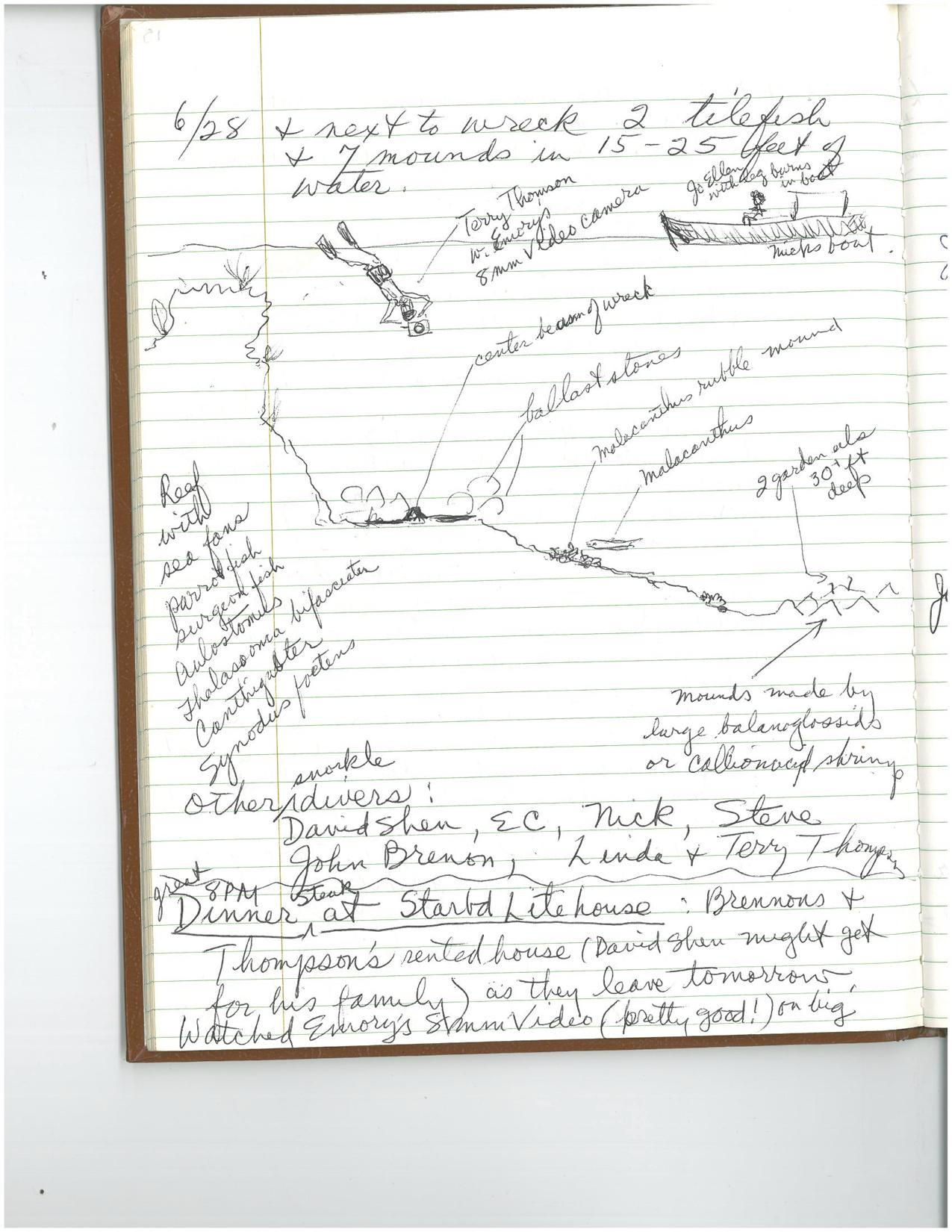 EC notes.1986.Bermuda.jpg