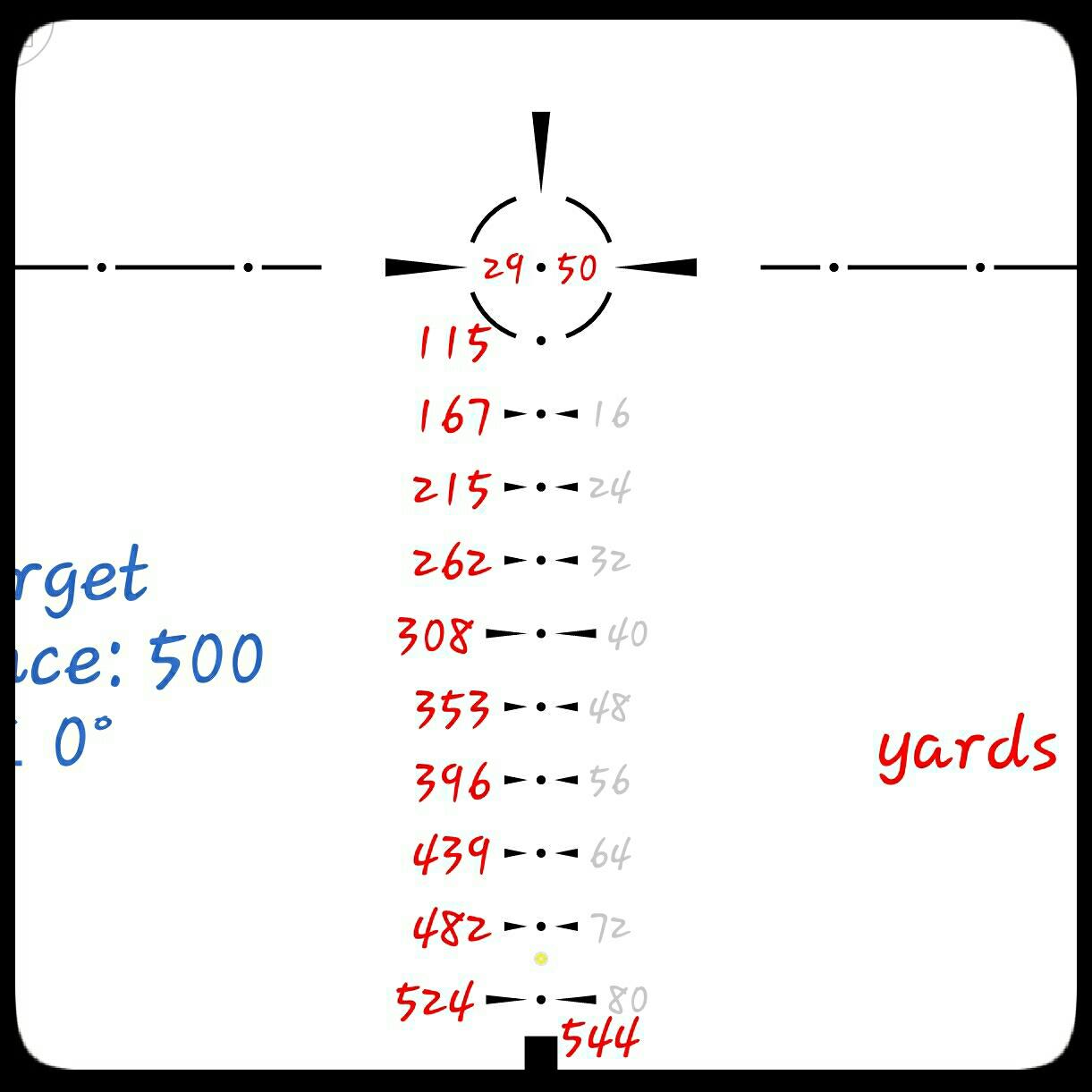 208gr .300Blk. 50 yd zero at 6x