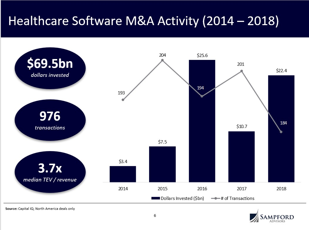 healthcare-software-mergers-acquisitions.jpg